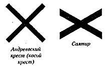 Славянские боги боги славян русские
